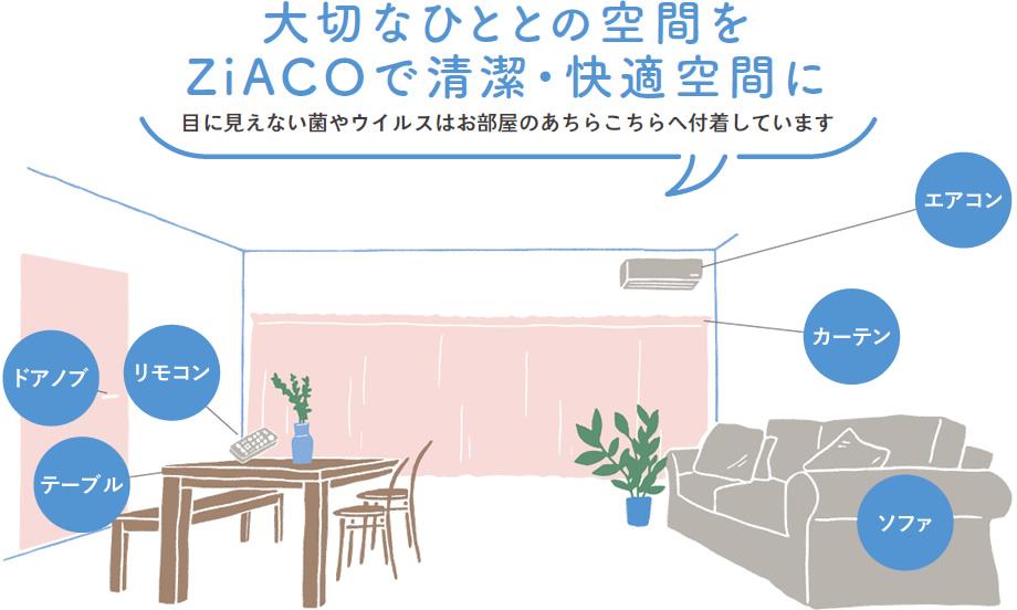 目に見えない菌やウイルスはお部屋のあちらこちらに付着しています